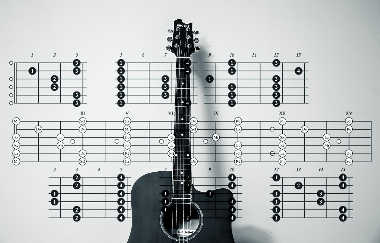 7 Useful Guitar Tips For Beginners Some Common Mistakes To Avoid