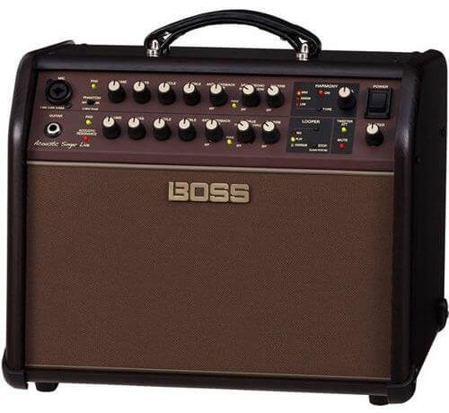The 9 Best Guitar Amps 2019: Reviews by Consordini