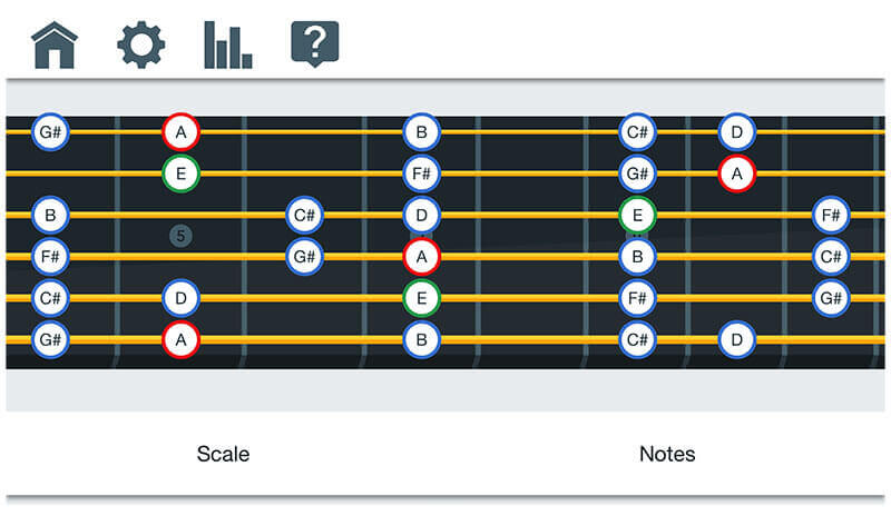 Fret Trainer guitar chords app