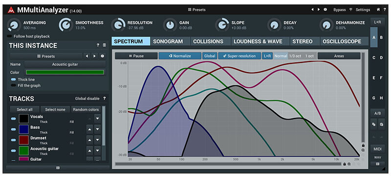 MeldaProduction MMultiAnalyzer Plugin